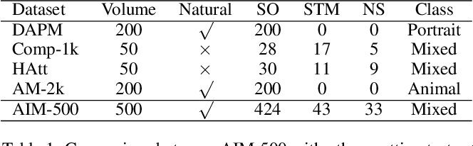 Figure 1 for Deep Automatic Natural Image Matting