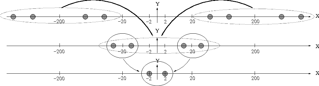 Figure 4 from Quantum multiplexing with optical coherent