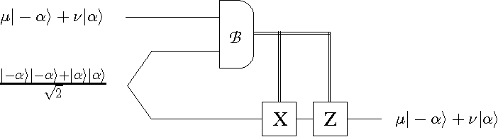 Figure 6 from Quantum multiplexing with optical coherent