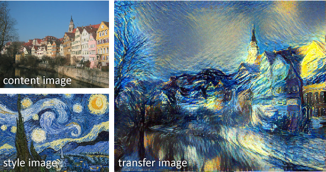 Figure 2 for Automated Deep Photo Style Transfer