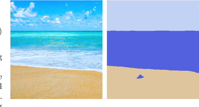 Figure 4 for Automated Deep Photo Style Transfer