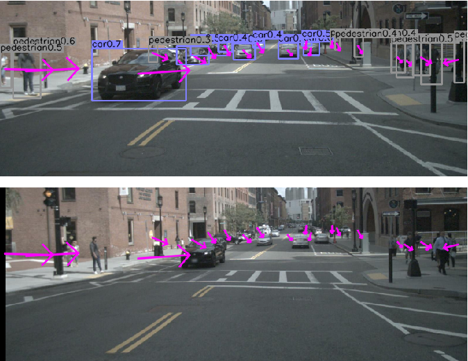Figure 2 for CFTrack: Center-based Radar and Camera Fusion for 3D Multi-Object Tracking