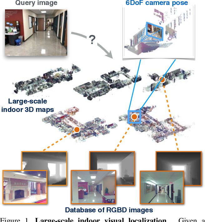 Figure 1 for InLoc: Indoor Visual Localization with Dense Matching and View Synthesis
