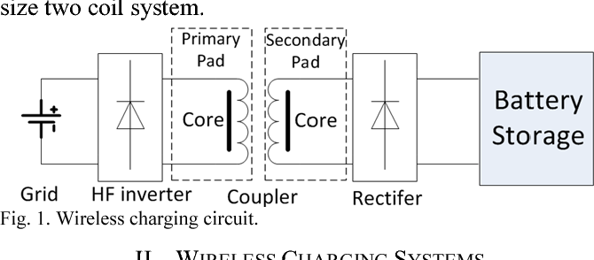 Inductive Charging Coupler With Assistive Coils - Semantic