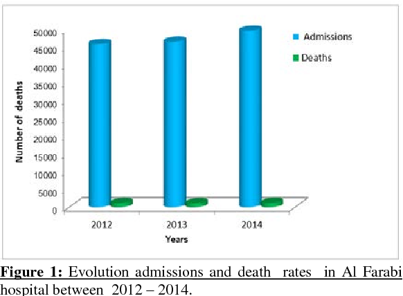 ff178d193b8 PDF] Using In-Hospital Mortality as an Indicator of Quality Care and ...