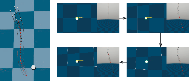 Figure 3 for Efficient reinforcement learning control for continuum robots based on Inexplicit Prior Knowledge