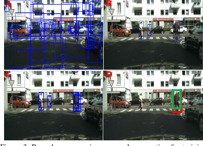 Figure 4 for Attention-based Natural Language Person Retrieval