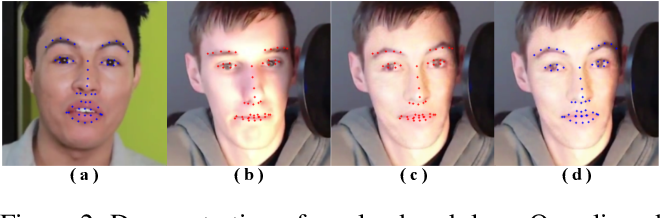 Figure 3 for FaceController: Controllable Attribute Editing for Face in the Wild