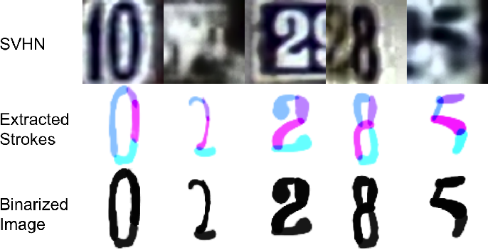 Figure 1 for Stroke-based Character Reconstruction