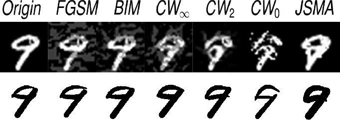 Figure 3 for Stroke-based Character Reconstruction