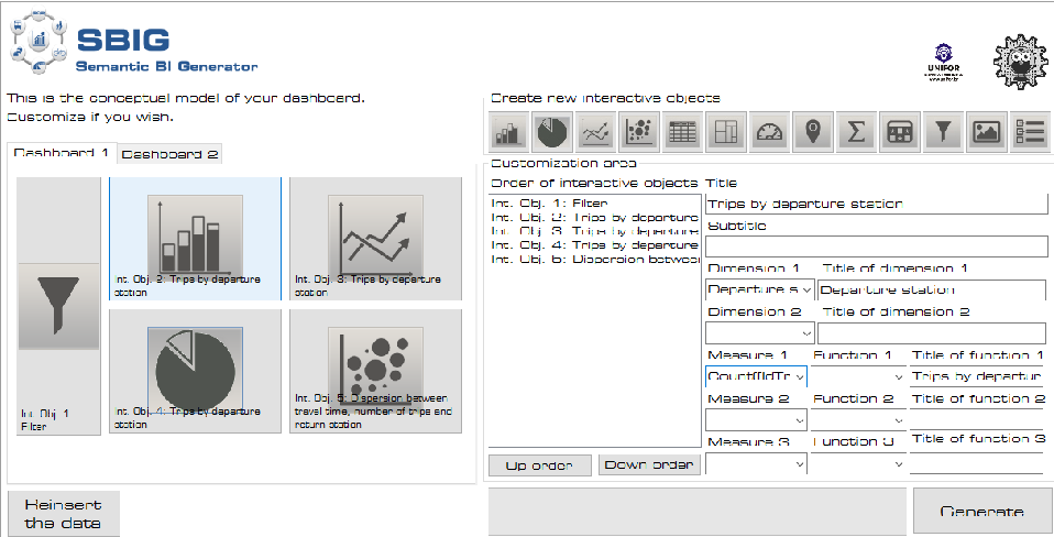 Figure 4 for From Data to City Indicators: A Knowledge Graph for Supporting Automatic Generation of Dashboards