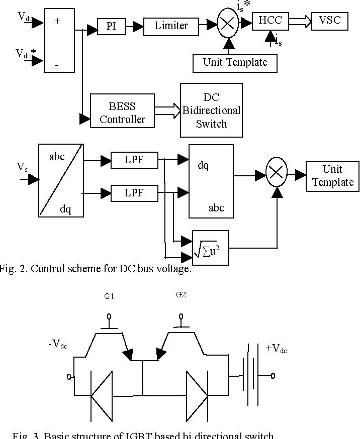 Voltage Source Converter Based Multi Terminal Dc Sub Transmission