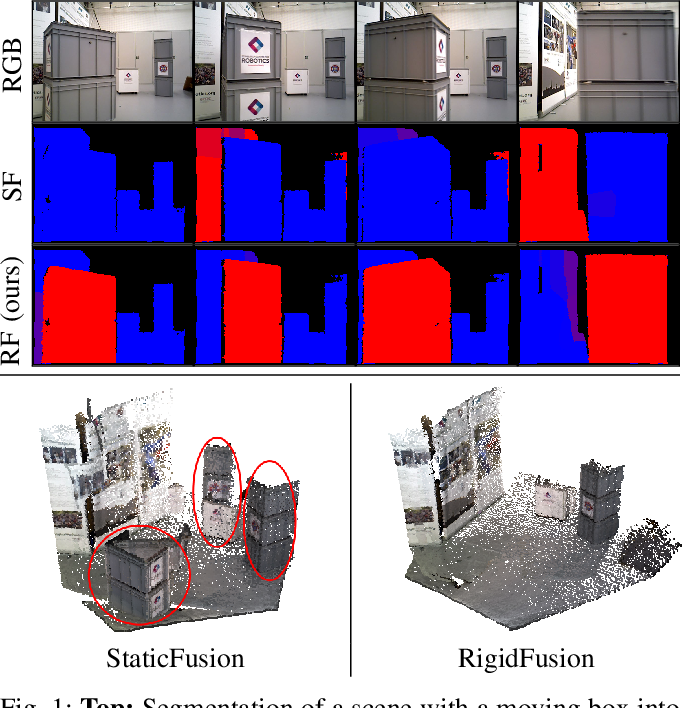 Figure 1 for RigidFusion: Robot Localisation and Mapping in Environments with Large Dynamic Rigid Objects