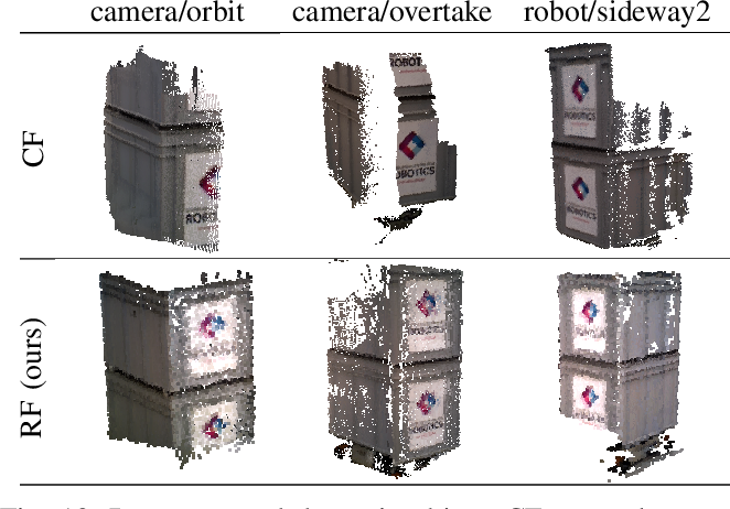 Figure 2 for RigidFusion: Robot Localisation and Mapping in Environments with Large Dynamic Rigid Objects