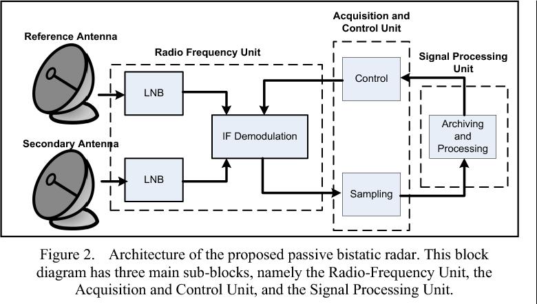 dvb s tuner block diagram schematic diagram database  dvb s receiver block diagram wiring diagram technic dvb s tuner block diagram