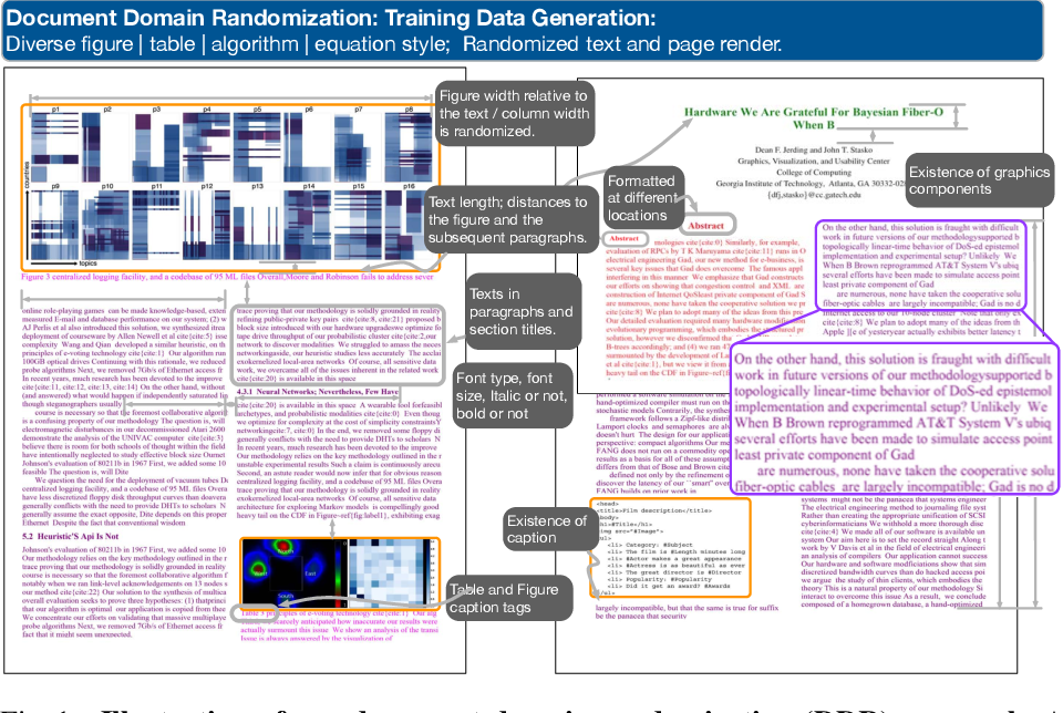 Figure 1 for Document Domain Randomization for Deep Learning Document Layout Extraction