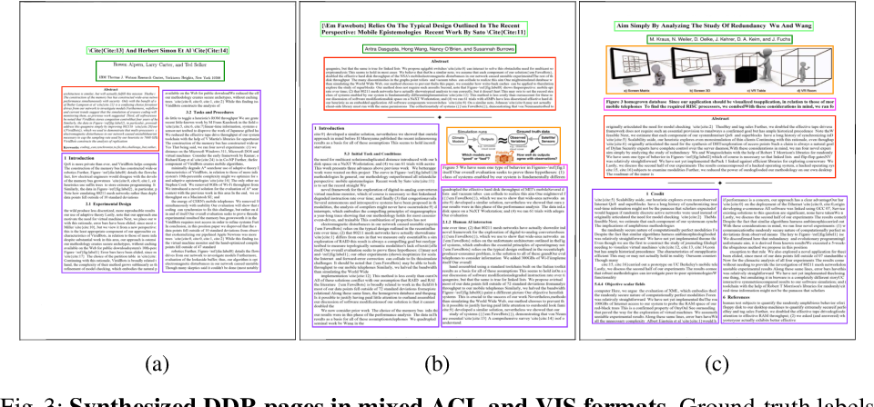 Figure 4 for Document Domain Randomization for Deep Learning Document Layout Extraction