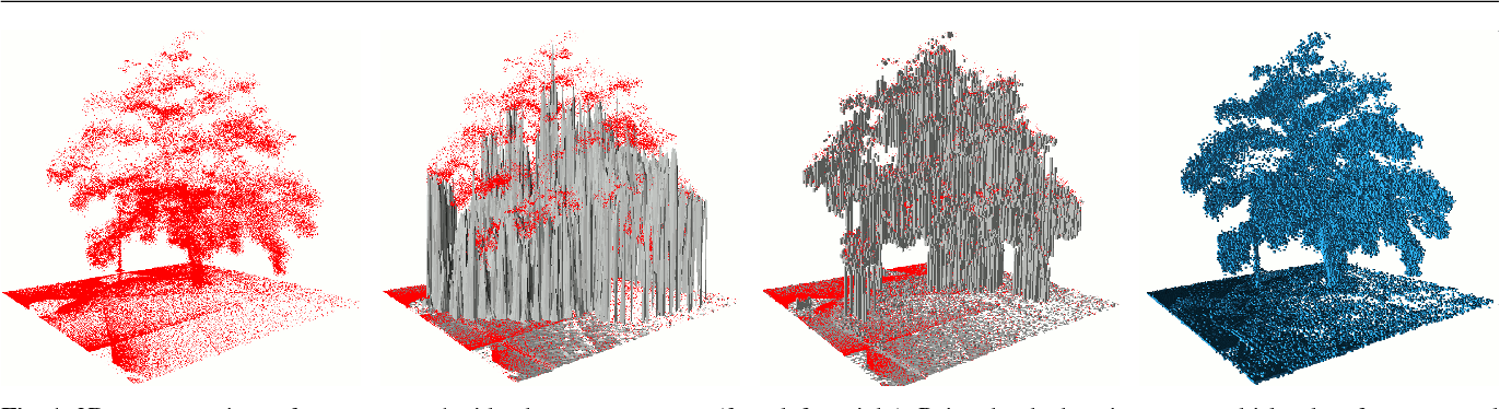 Figure 1 from OctoMap: an efficient probabilistic 3D mapping