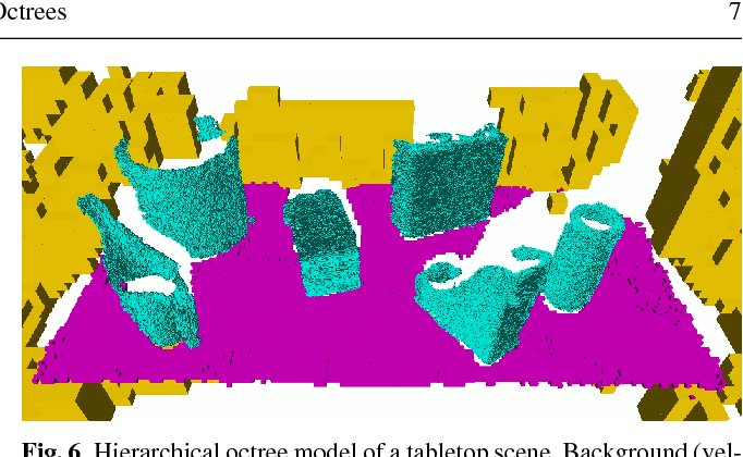 Figure 6 from OctoMap: an efficient probabilistic 3D mapping