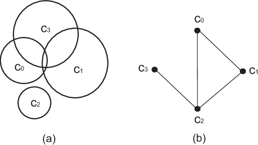 Figure 1 for Representing Verbs as Argument Concepts