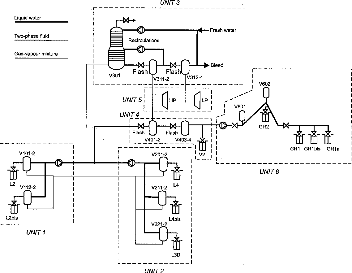 Modeling Simulation Control And Optimization Of A Geothermal Power Plant Diagram Figure 1