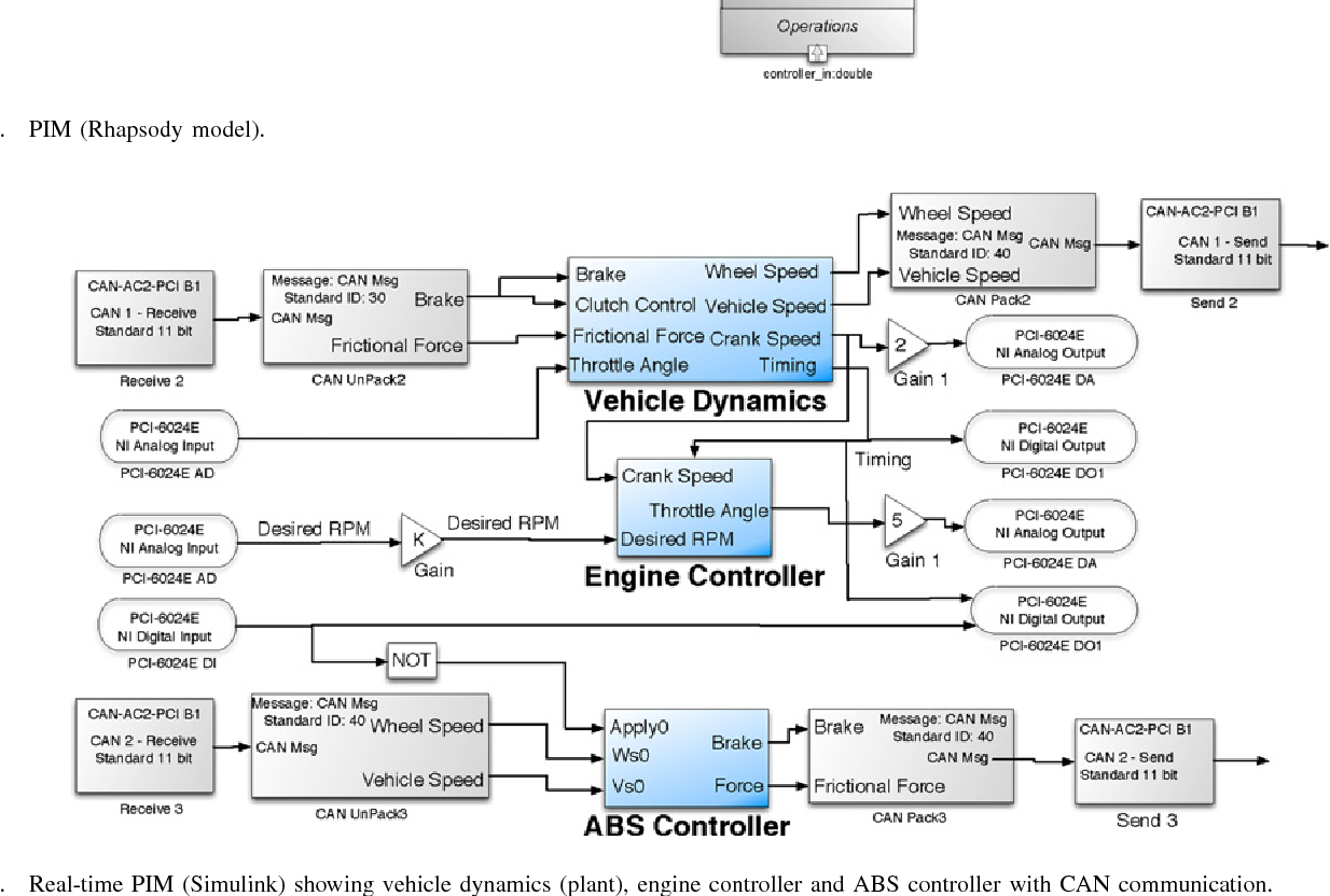 Figure 12 from Bridging the Gaps in a Model-Based System Engineering