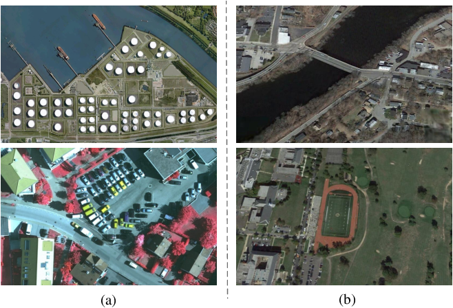 Figure 1 for Deep Adaptive Proposal Network for Object Detection in Optical Remote Sensing Images
