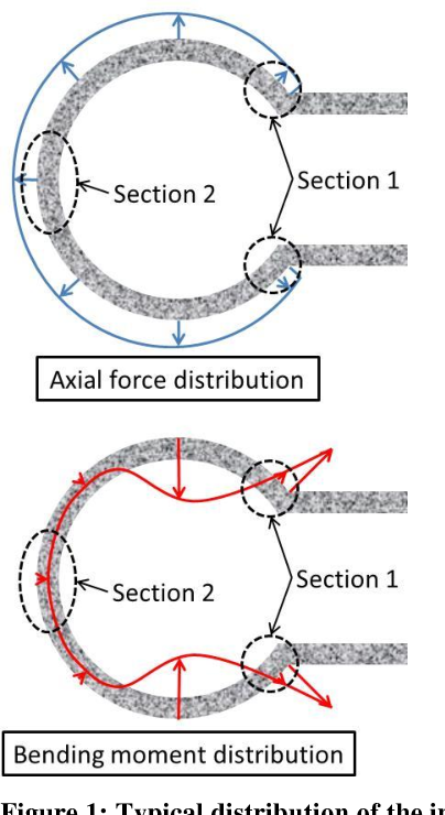 Mechanical behaviour of a sprayed concrete lining isolated by a