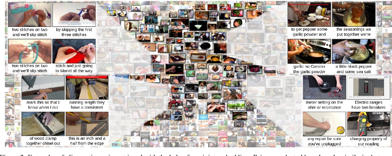 Figure 3 for HowTo100M: Learning a Text-Video Embedding by Watching Hundred Million Narrated Video Clips