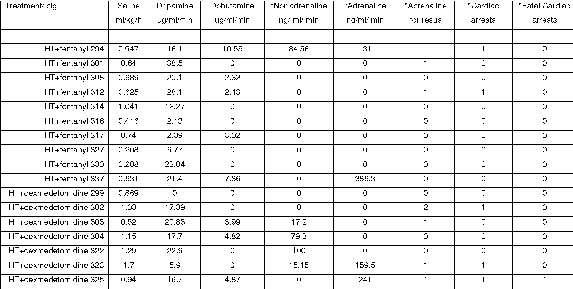 PDF] Dexmedetomidine Combined with Therapeutic Hypothermia