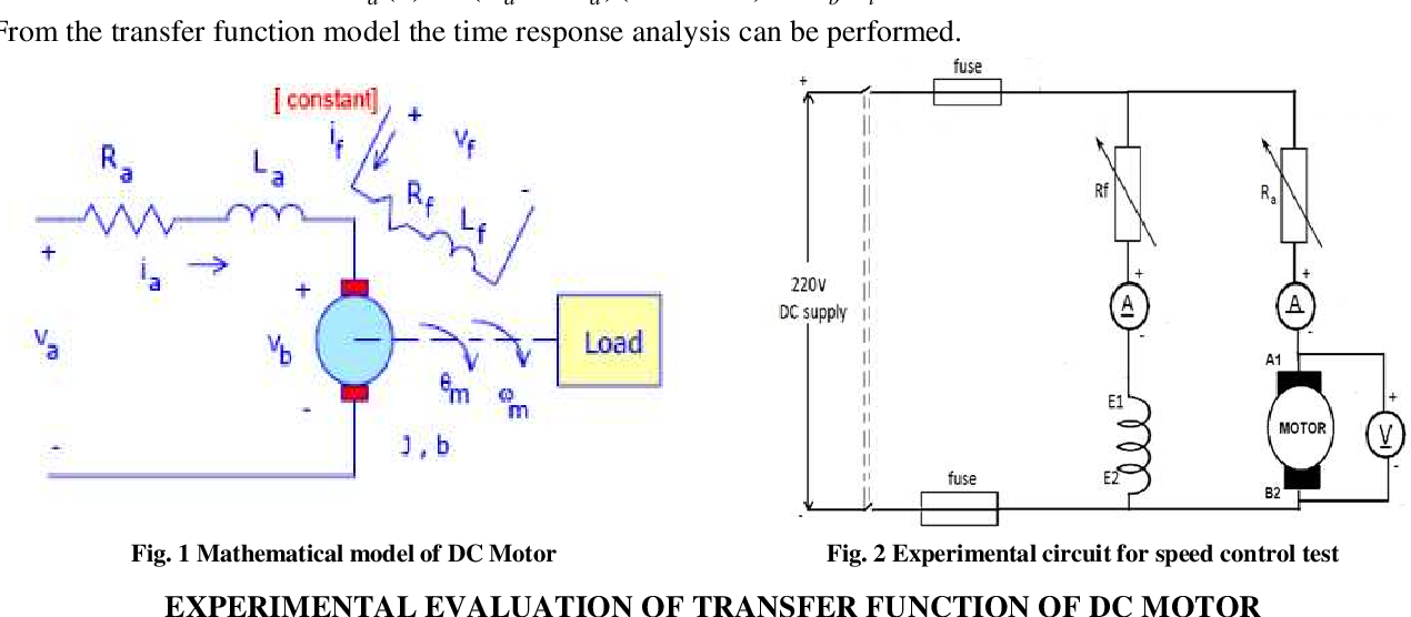 PDF] Time Response Analysis of DC Motor using Armature Control