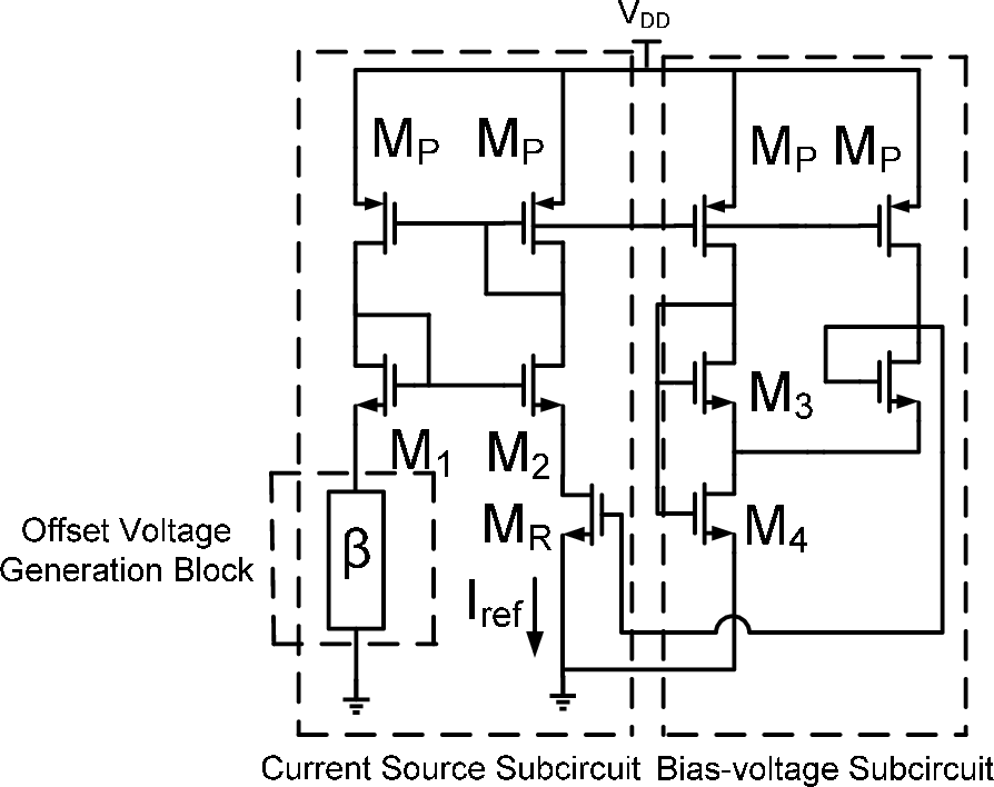 PDF] Low-Power CMOS Relaxation Oscillator Design with an On-Chip