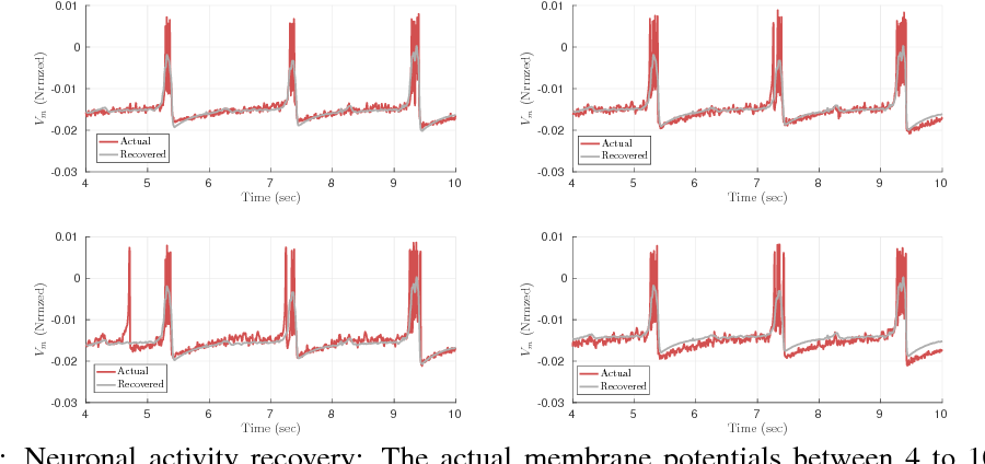 Figure 1 for Run Procrustes, Run! On the convergence of accelerated Procrustes Flow