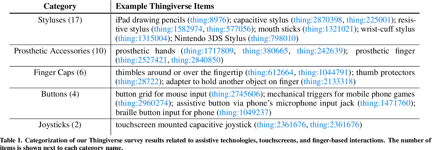 Figure 2 for StateLens: A Reverse Engineering Solution for Making Existing Dynamic Touchscreens Accessible