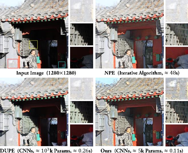Figure 1 for Fast Enhancement for Non-Uniform Illumination Images using Light-weight CNNs