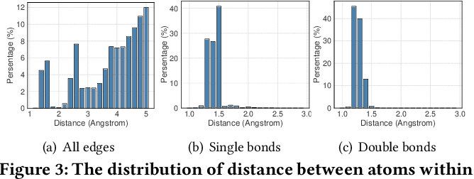 Figure 3 for Structure-aware Interactive Graph Neural Networks for the Prediction of Protein-Ligand Binding Affinity