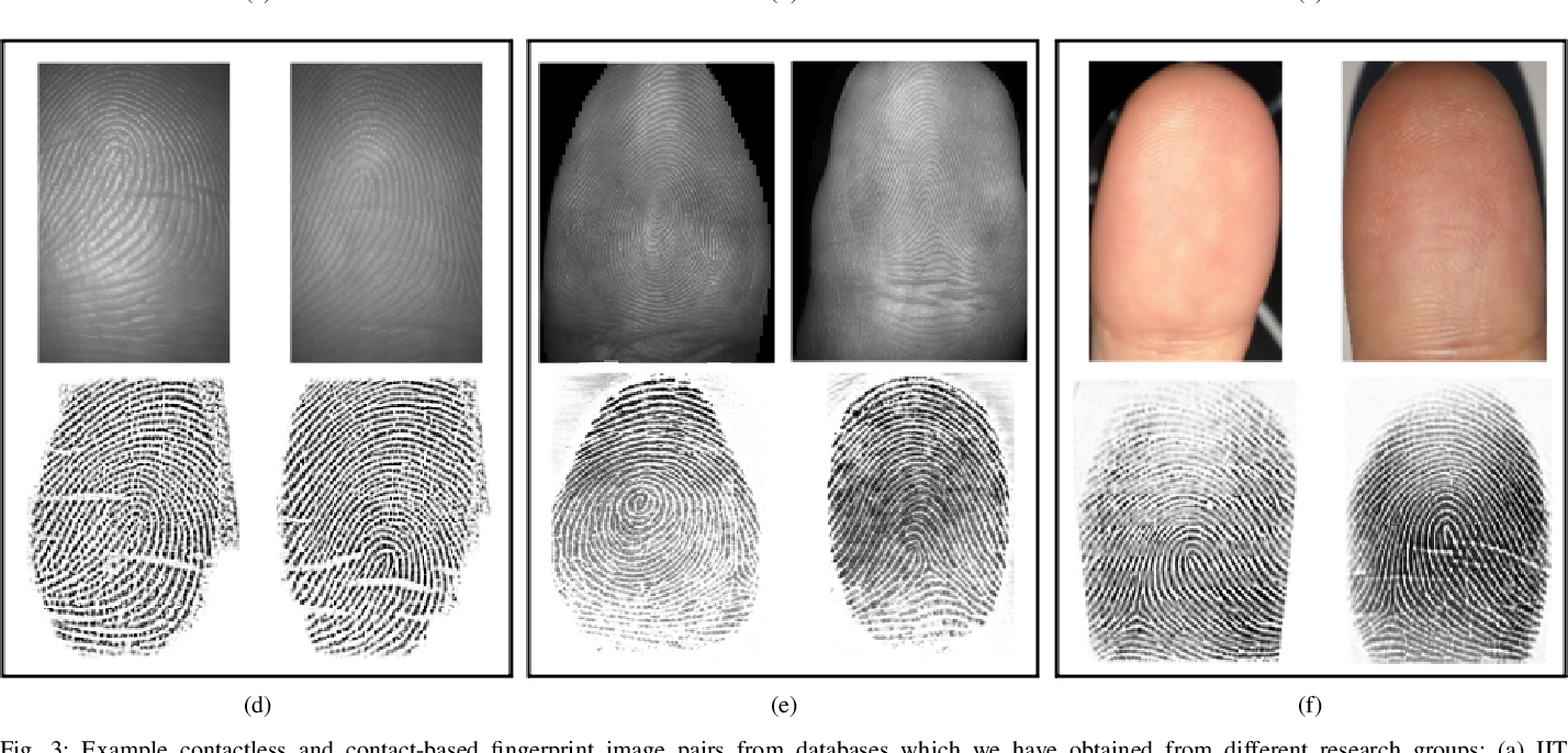 Figure 3 for C2CL: Contact to Contactless Fingerprint Matching