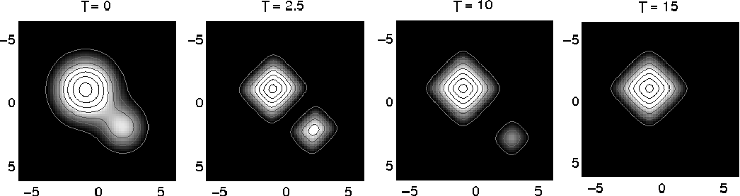 """Figure 8: Collapse of a dot. Bright colors show bigger values of the surface height. The initial condition for these two islands were two round, exponential humps that initially evolve to faceted structures. The bigger dot """"eats"""" the smaller one and survives. The simulation has been carried out with G = 0.2. Time and space are given here and in the other figures in dimensionless units."""