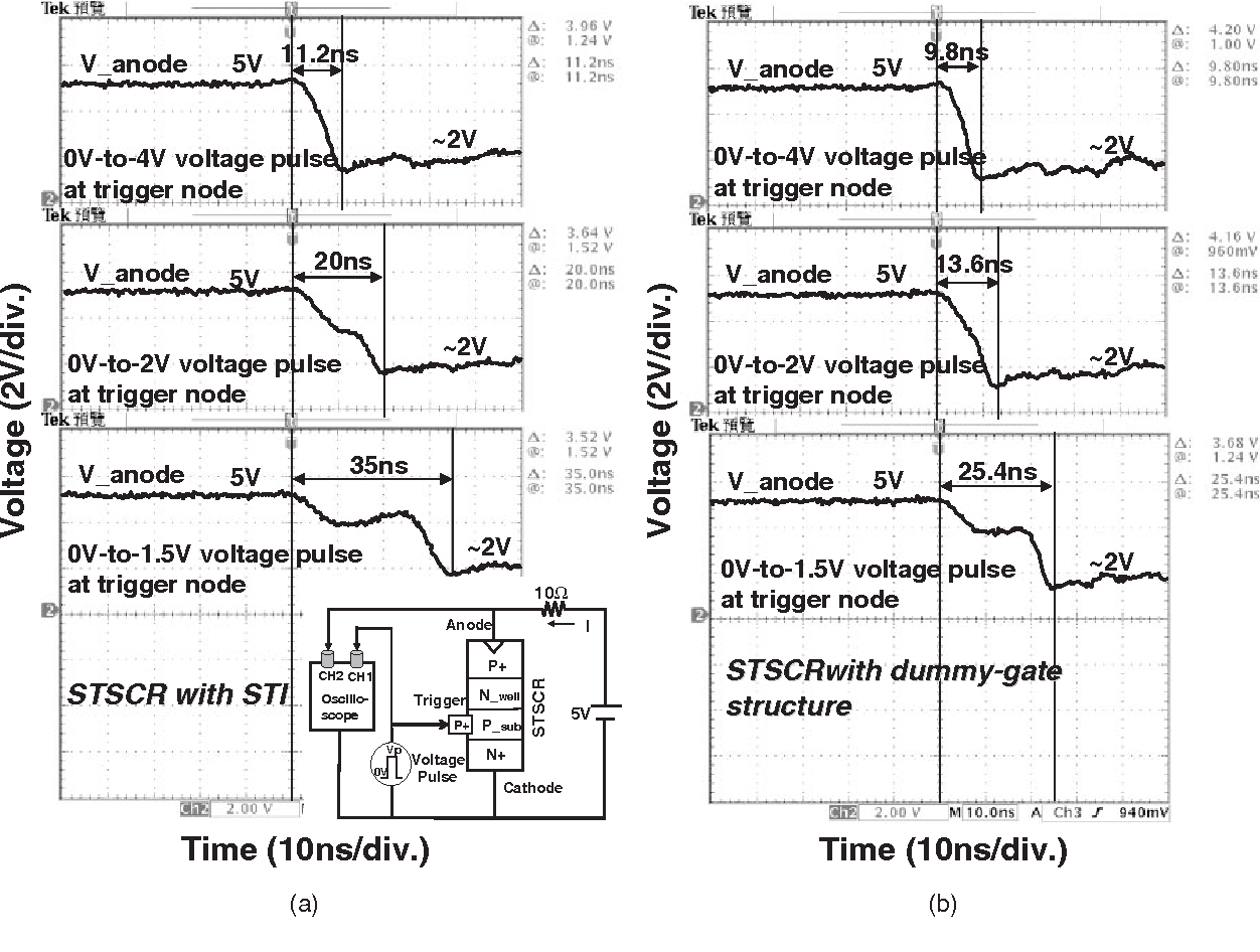 Figure 4 From Dummy Gate Structure To Improve Turn On Speed Of Scr Silicon Controlled Rectifier 3
