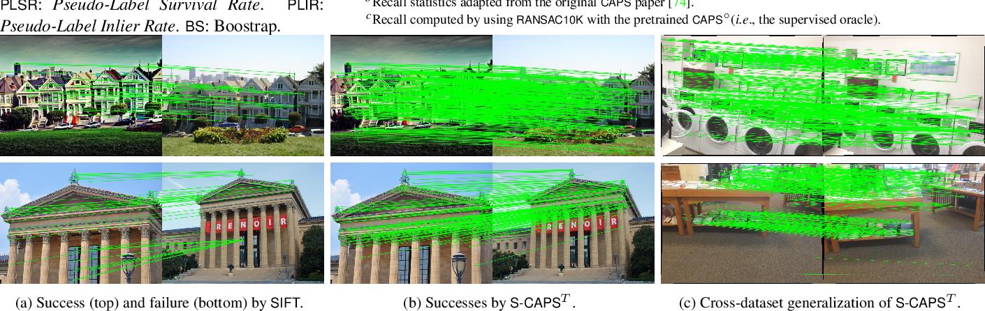 Figure 3 for Self-supervised Geometric Perception