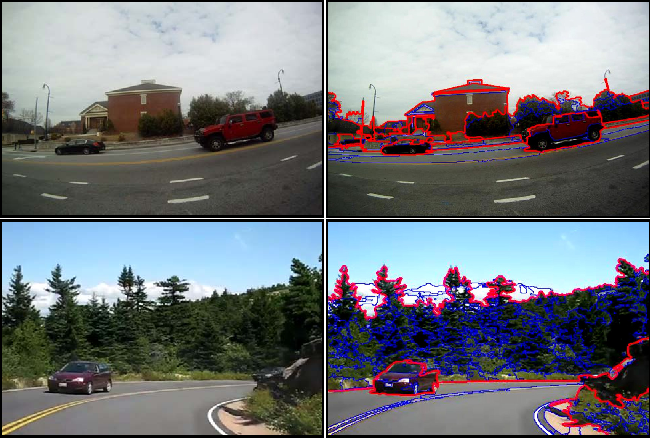 Figure 1 for Finding Temporally Consistent Occlusion Boundaries in Videos using Geometric Context