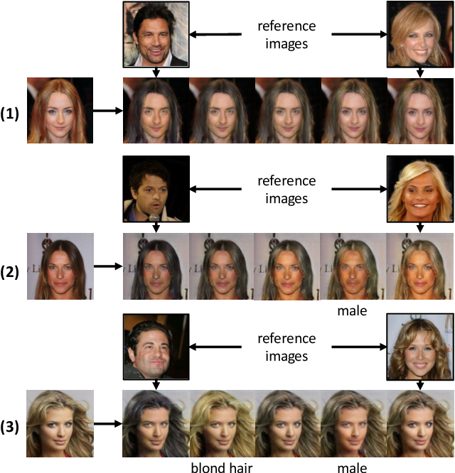 Figure 1 for DLGAN: Disentangling Label-Specific Fine-Grained Features for Image Manipulation