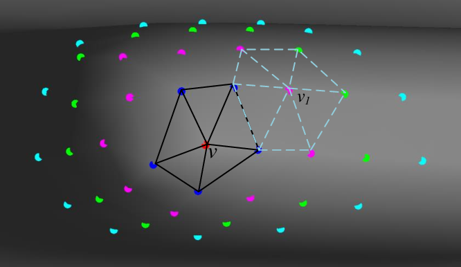 Figure 1 for Mesh Interest Point Detection Based on Geometric Measures and Sparse Refinement