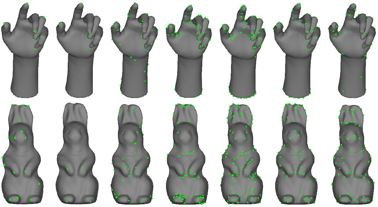 Figure 3 for Mesh Interest Point Detection Based on Geometric Measures and Sparse Refinement