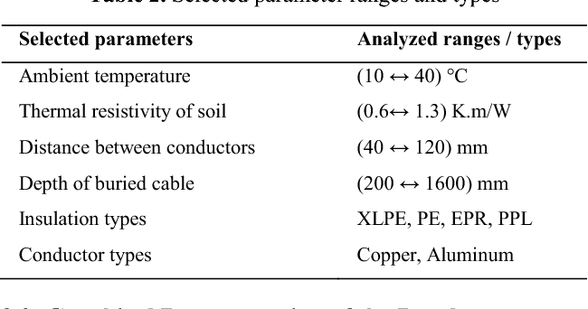 Steady state effects of design properties and environmental table 2 keyboard keysfo Images
