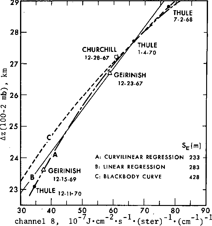 Figure 4 from Direct Determination of the Thickness of