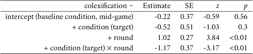 Figure 4 for Conceptual similarity and communicative need shape colexification: an experimental study