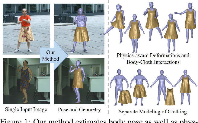 Figure 1 for Deep Physics-aware Inference of Cloth Deformation for Monocular Human Performance Capture