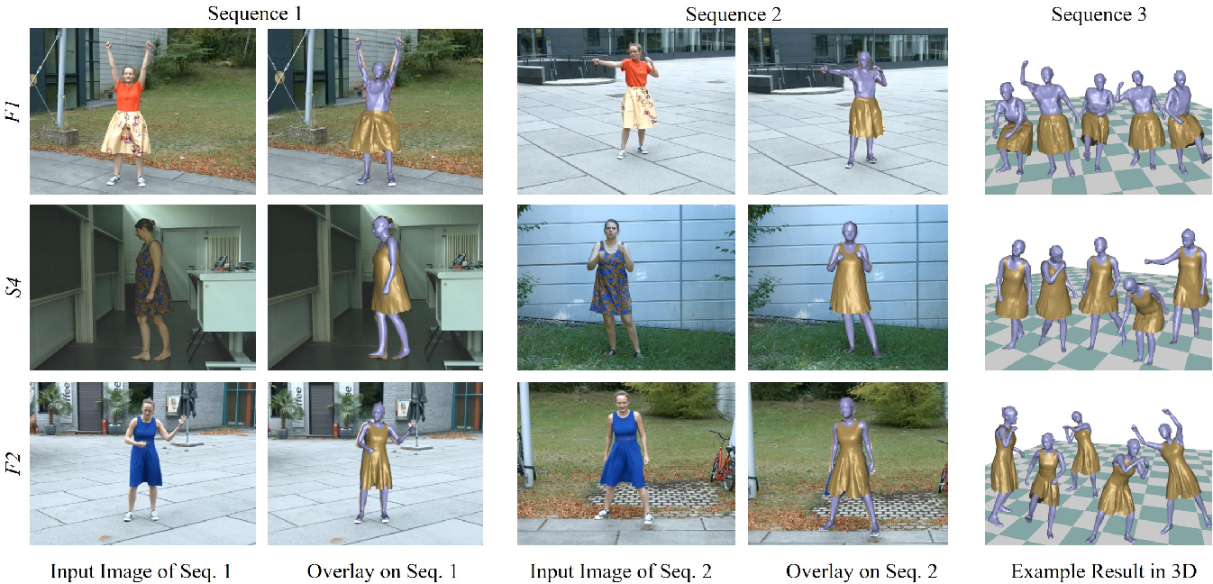 Figure 4 for Deep Physics-aware Inference of Cloth Deformation for Monocular Human Performance Capture