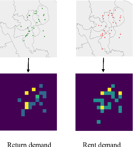 Figure 1 for Predicting Hourly Demand in Station-free Bike-sharing Systems with Video-level Data